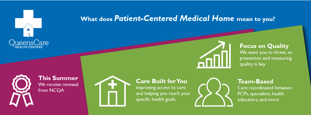 Patient Centered Medical Home Infographic