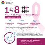 Not Your Mother's Breast Cancer: What You Need to Know Now